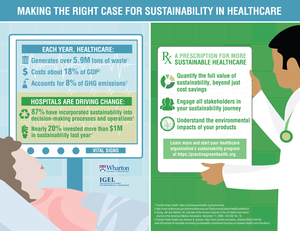 how to make australian healthcare system sustainable