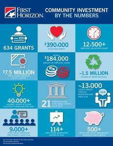 Csr-esg-infographic