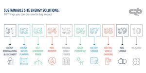 423sustainable-site-energy-solutions-infographic-1680x840