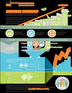 Socc-infographic-20141124