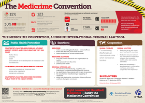 Medicrime_convention_infographic