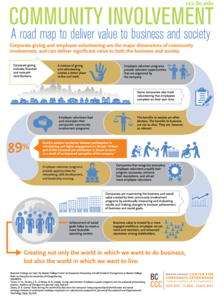 Community-involvement-infographic