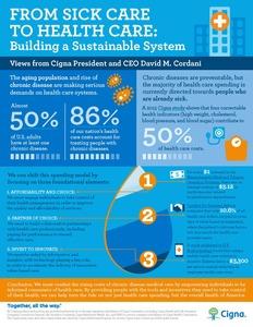 Cigna_dmc_health_care_sustainability_infographic_v6
