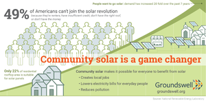 Communitysolar