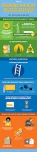 Walmart_2025_infographics_600px_07
