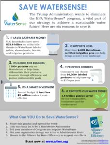 Savewatersense_infographic