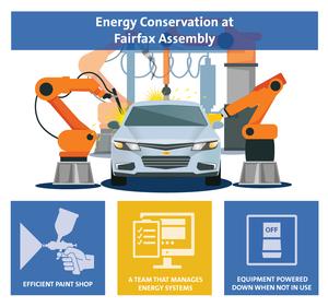 Fairfax_energy_star_graphic_final