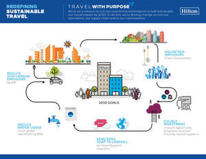 Biz_wire_static_responsible_travel_5