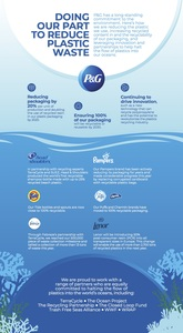 Pg-oceanday-infographic-final2