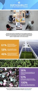 Sustainability_workplace_infographic_1_