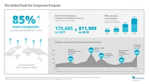 The-global-push-for-corporate-purpose_fa