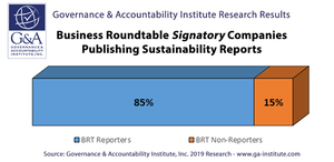 Gai-brtsignatorycompaniespublishingsustainabilityreports-2019_600px_0