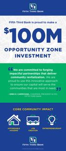4107374_corp_opportunity-zone_infographic
