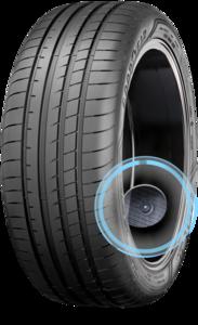 Intelligent_tire_-_sensor_placement