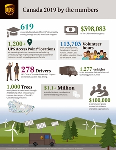 Ups_sustainability_infographic_2020_eng_online
