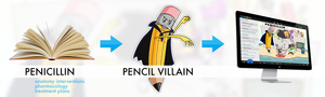 Picmonic-penicillin_pencil_villain-increase-test-scores-med-student