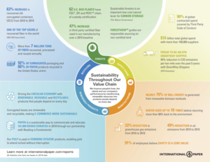 Ip_value_chain_infographic_reports_promo