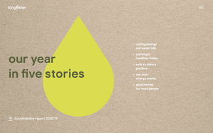 Kf_sustainability_highlights_homepage